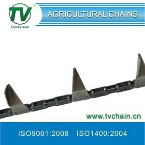Combine Chains